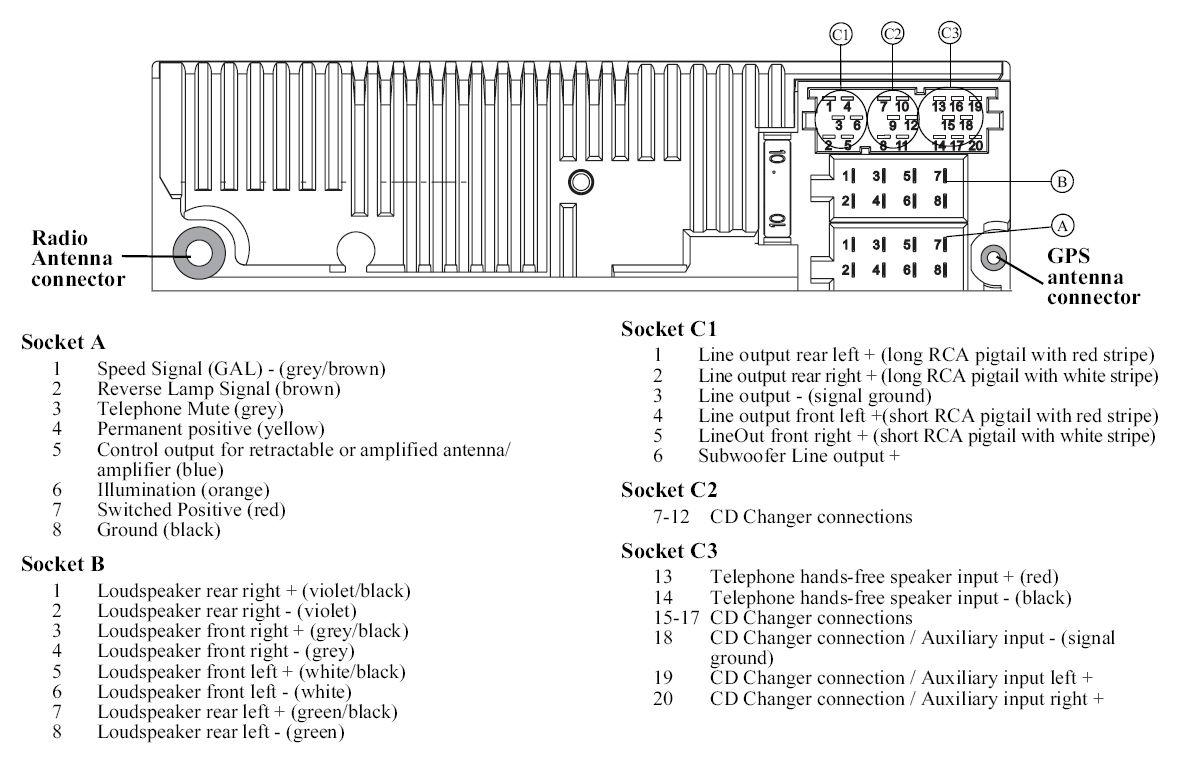 porsche cdr 23 wiring diagram - 2005 crown victoria police interceptor wiring  diagram - hyundaiii.yenpancane.jeanjaures37.fr  wiring diagram resource