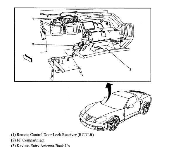 Tpms Sensor Did Not Register Corvetteforum Chevrolet