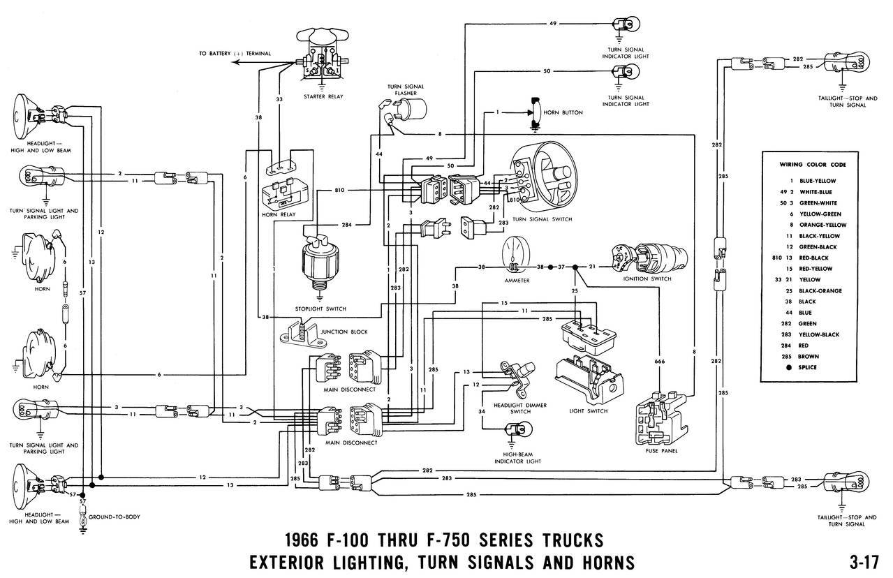 1344084 Axle Nut Help furthermore 1953 Ford Truck Wiring Diagram further 1967 Ford F100 Diagram further 1955 Ford Cars On Ebay further 515508 78 F150 Neutral Safety Switch Removal. on green f100