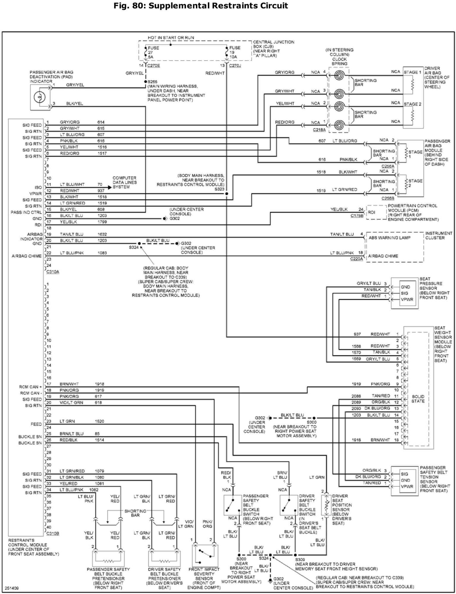 80 07f150_airbag_wiring_diagram_fe541fcfb14ed53b51926a11211ac10867cd5d95 ford f150 wiring diagrams 07 08 ford f150 wiring diagram at edmiracle.co