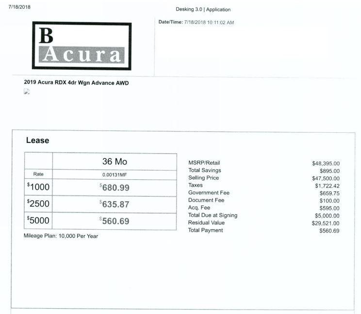 2019 Acura RDX Leases