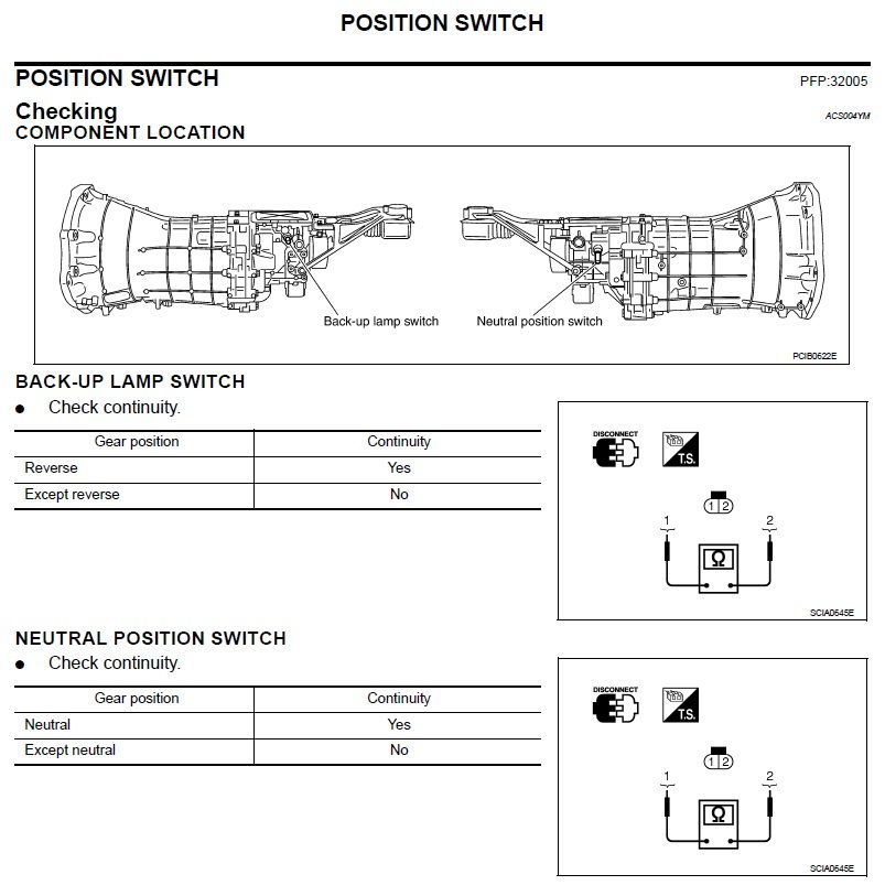 Gear Position Switch