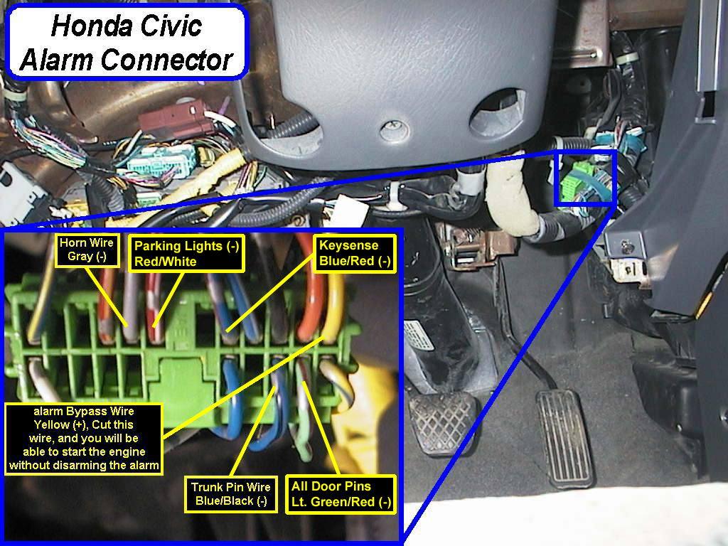 honda civic alarm free download bull playapk co dormitory security wiring diagram python security wiring diagram