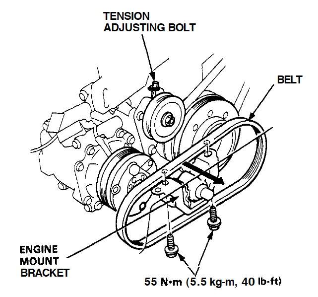 2013 Genesis Coupe Transmission Fuse Box