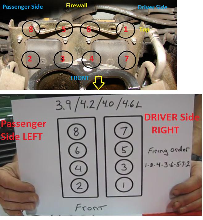 Land Rover Firing Order