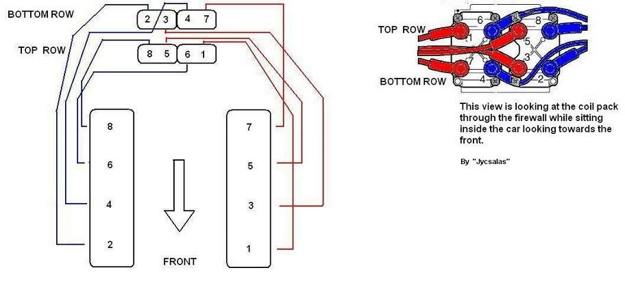 service engine light 9 codes land rover forums land. Black Bedroom Furniture Sets. Home Design Ideas