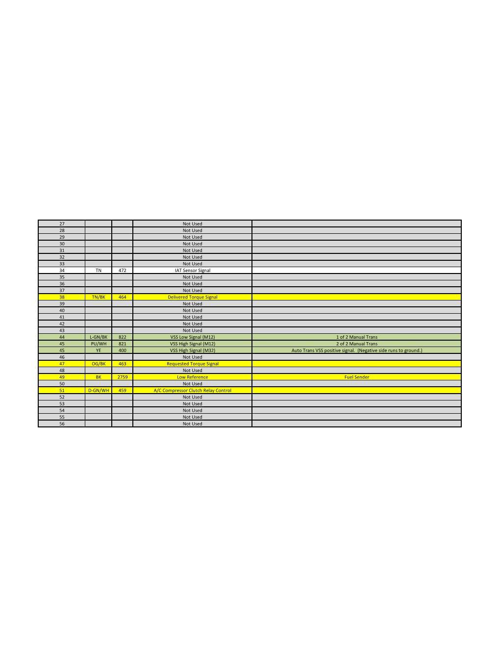 Ls2  E40 C206 Pinout Confusion - Ls1tech
