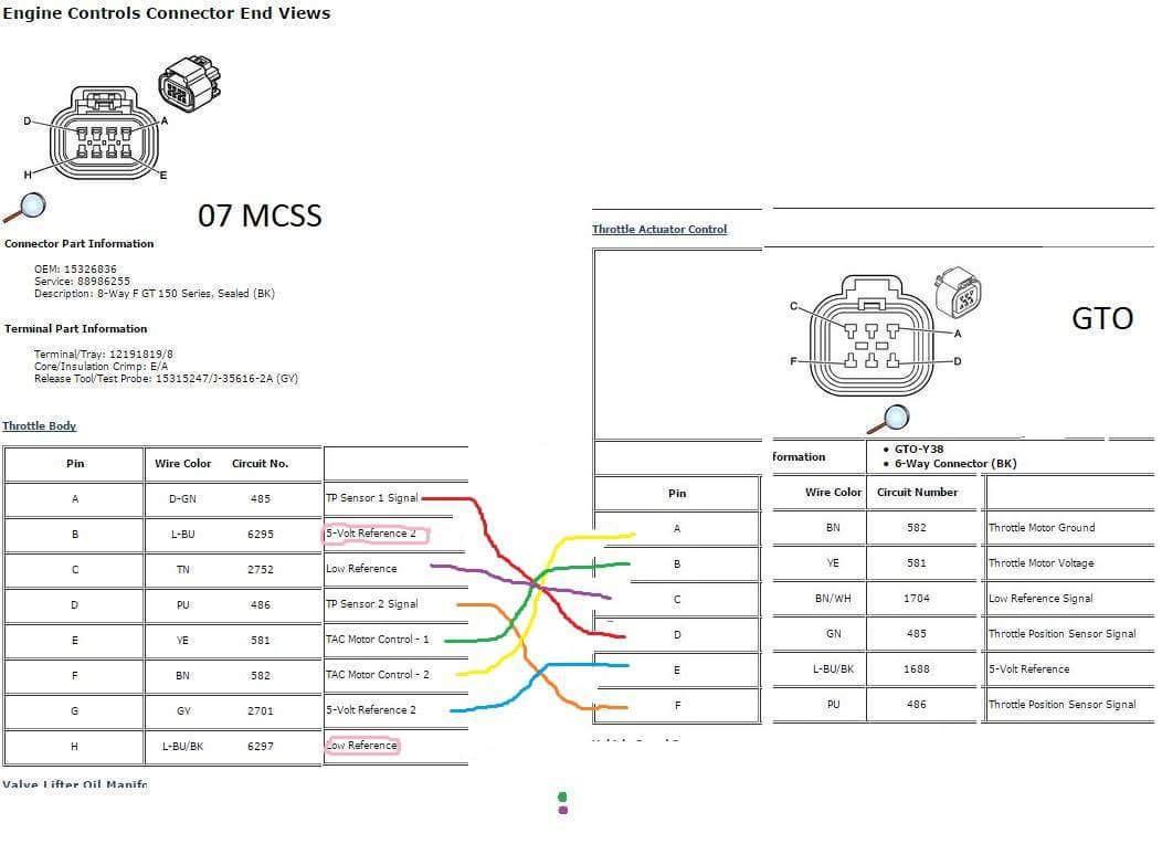 80 Camaro Engine Wiring Diagram Electrical 91 Starter Ls3 Throttle Body Fuel 78 350 Chevy
