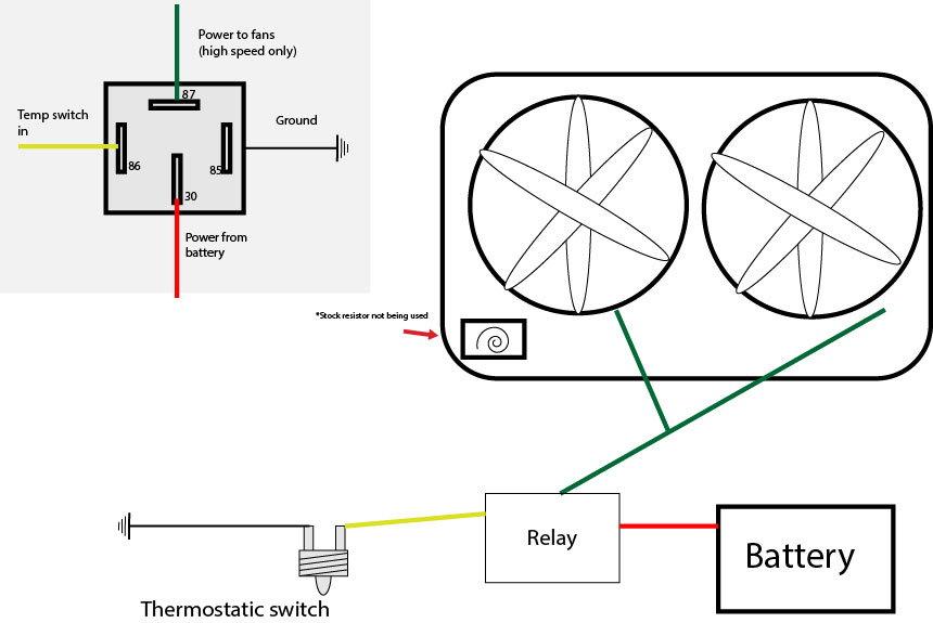contour fan wiring--please help - ls1tech