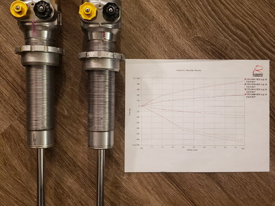 Ohlins ILX36 A21701 shocks (fresh rebuild by Ohlins)