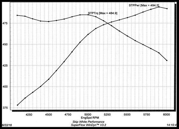 SBC CHEVY NKB-200cc ALUMINUM HEADS 68cc STRAIGHT 274-PBM  for Sale $749