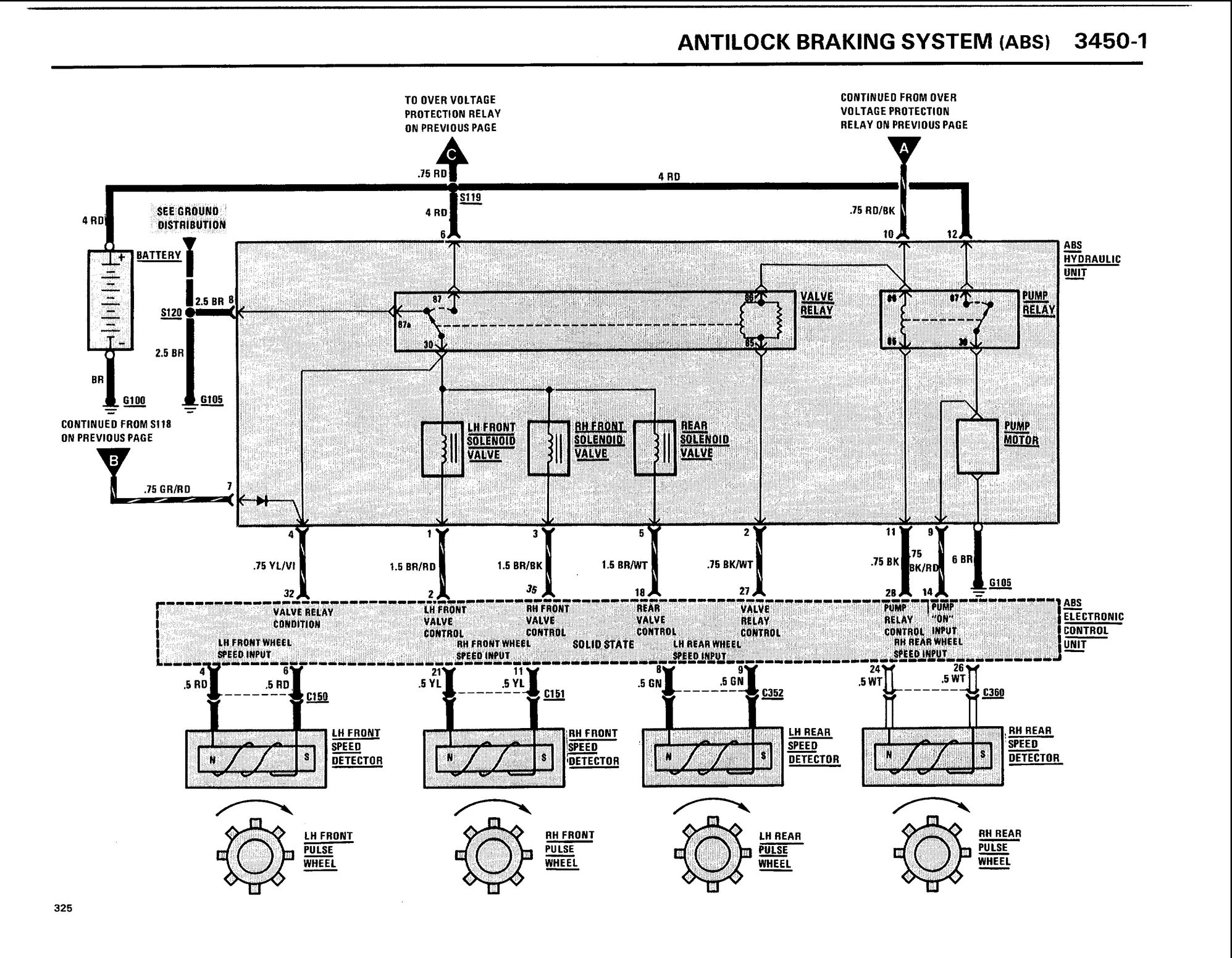 Here is a schematic of a 3 channel abs