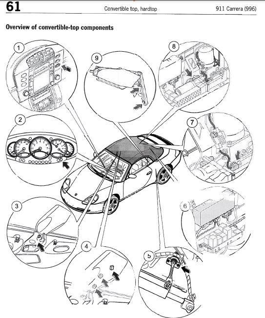 Porsche Boxster Hardtop