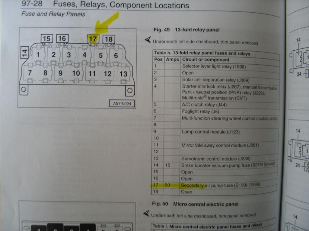 Fuse Box On Audi A4 1998 : Audi a quattro fuse box diagram auto wiring
