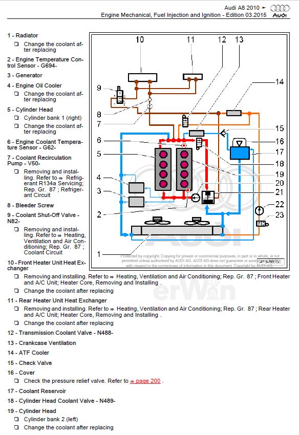 3 0l V6 Coolant Routing Diagram