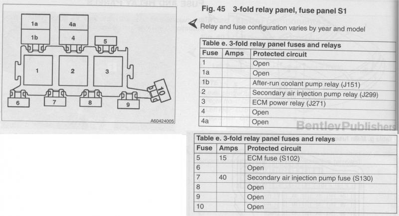 80 c5_e_box_2861776628f80797dc11880f6e16ffb07a1de9f9 no power coming from the wire that goes to the sai pump? 2001 audi 2000 audi a6 fuse box diagram at mifinder.co