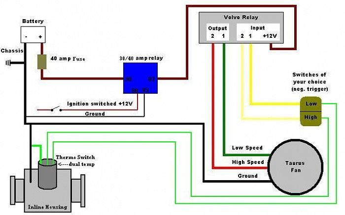 Taurus dual speed e fan install... HELP PLZ - Jeep Cherokee Forum | Ford Taurus Fan Wiring Diagram |  | Jeep Cherokee Forum