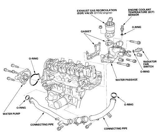 Coolant Connecting Pipe Removal - Honda Civic ForumHonda Civic Forum