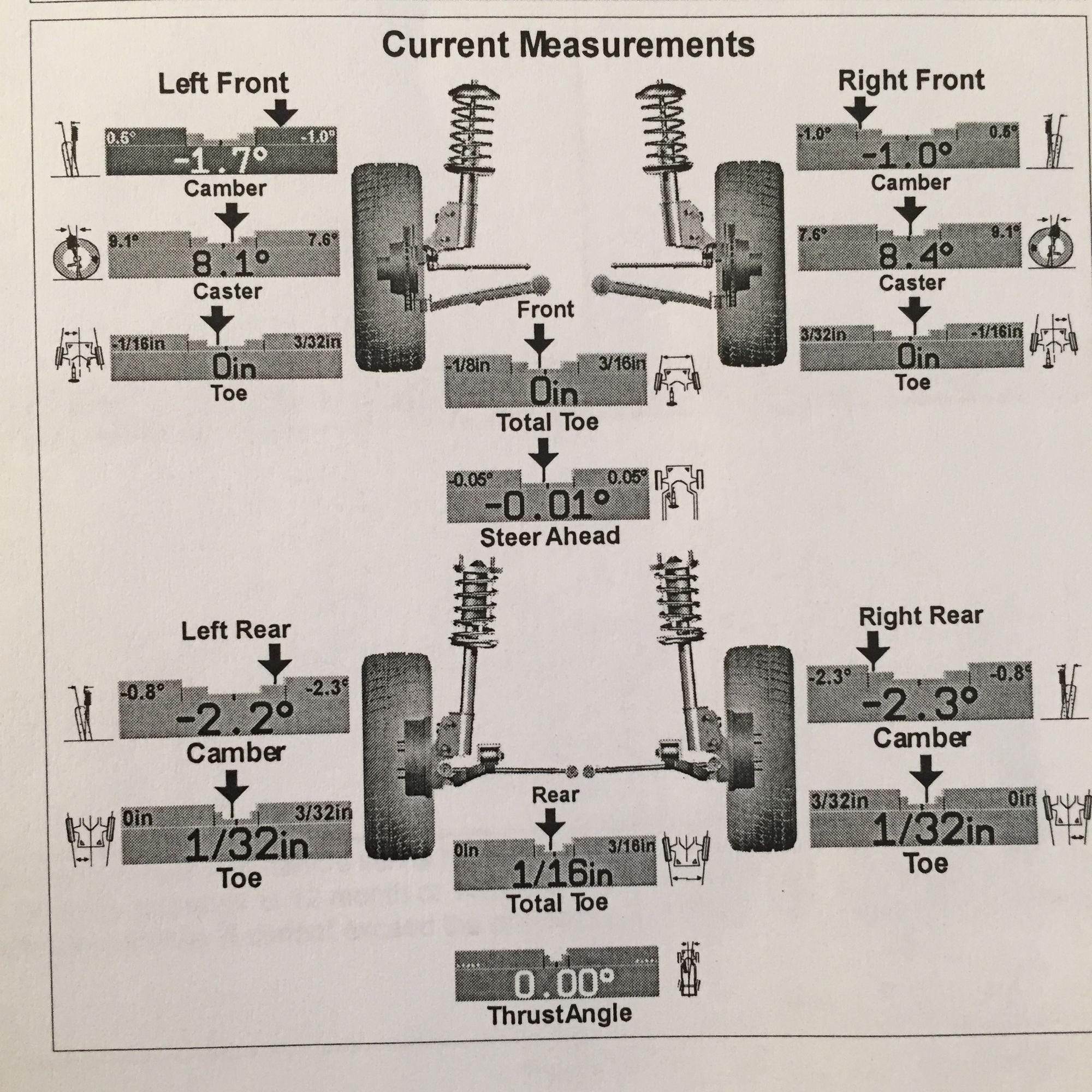 Lexus Richmond Hill >> Camber adjustment questions. Please help - ClubLexus - Lexus Forum Discussion