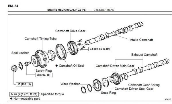 Use Dealer Or Local Garage For Timing Belt Clublexus