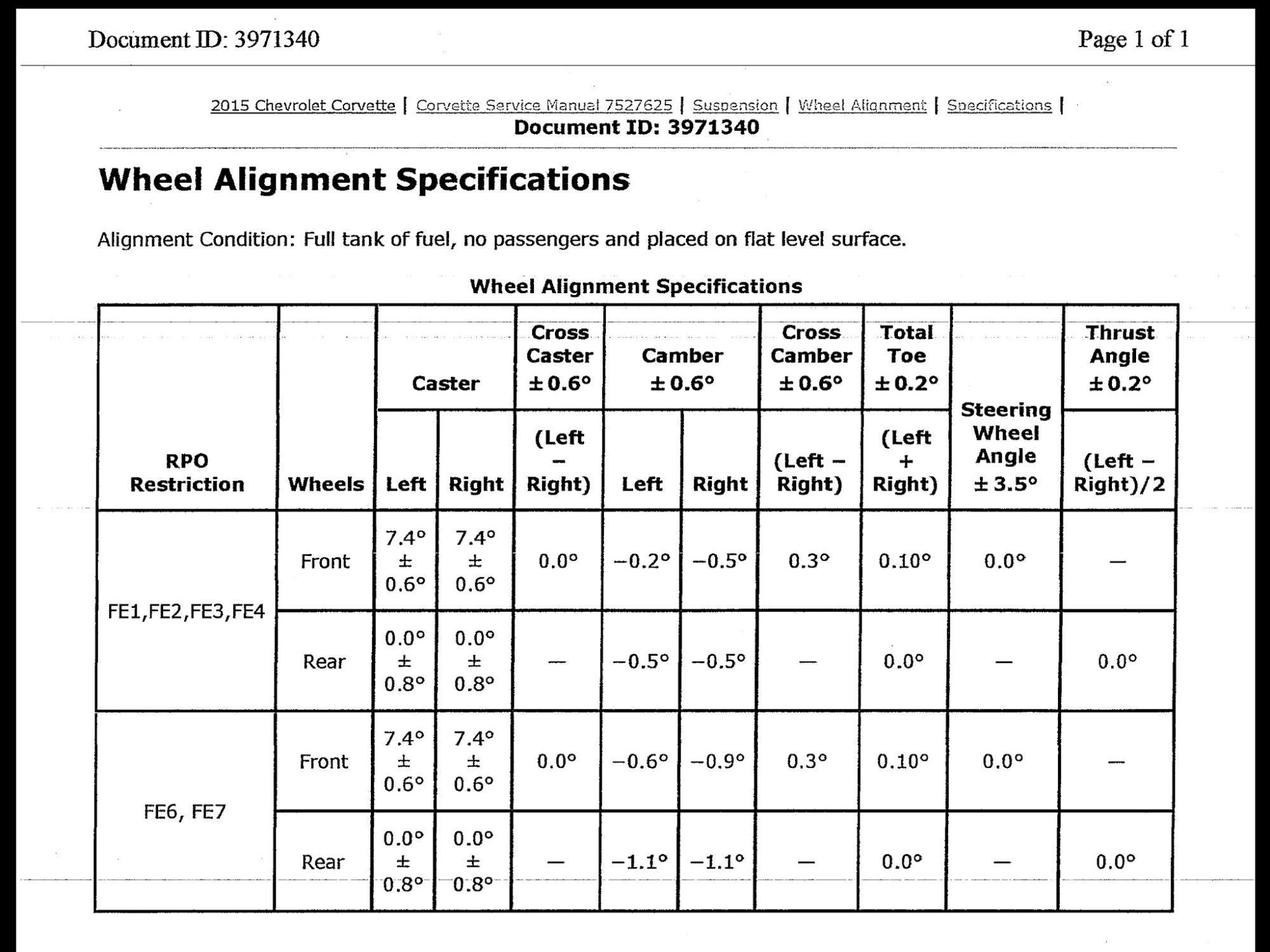 Alignment E D B Aa F D D Fa Dee B on 1998 Dodge Ram 1500 Sport Spec