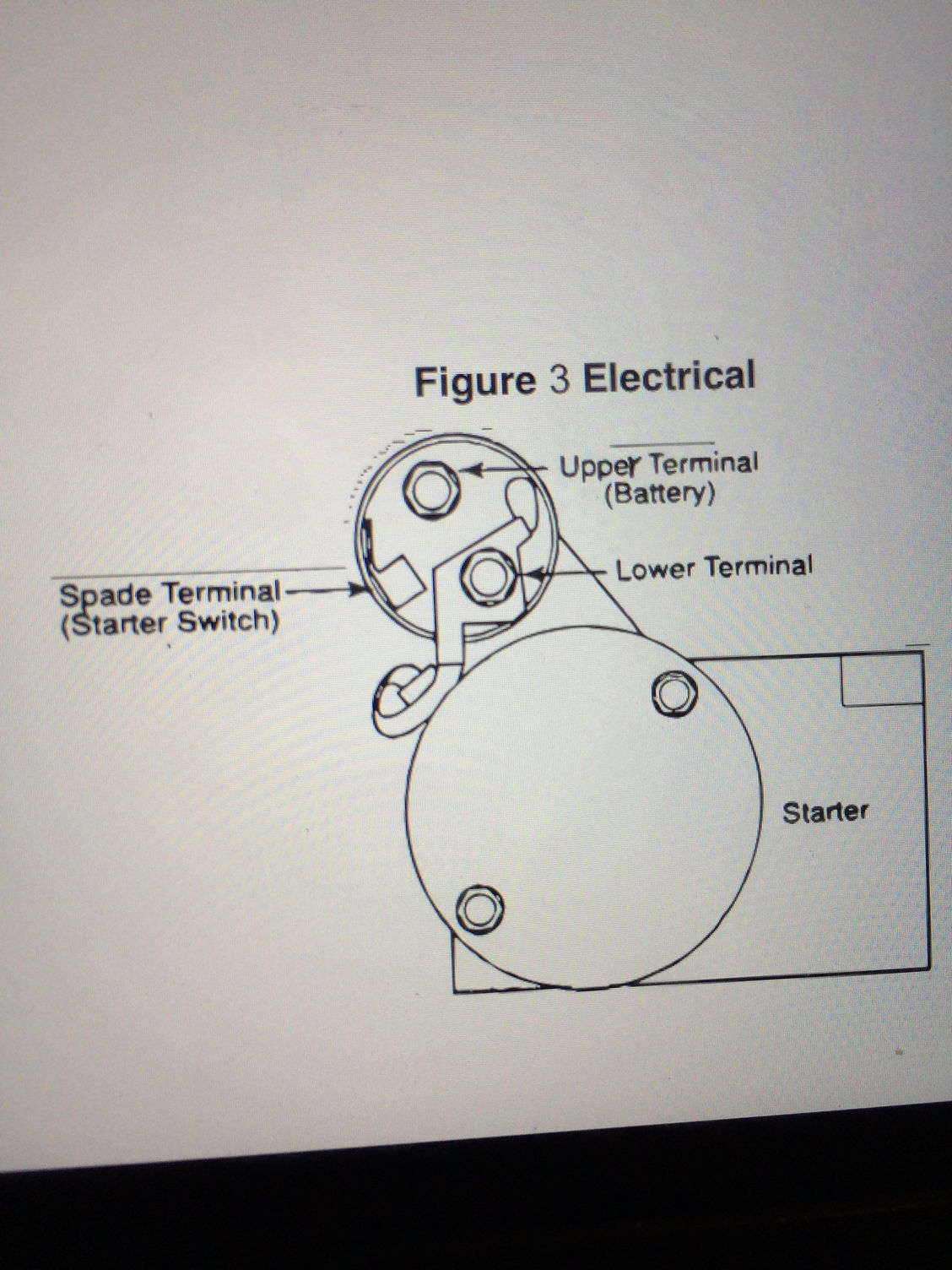 chevy starter solenoid wiring solidfonts 4 g starter solenoid wiring diagram pictures