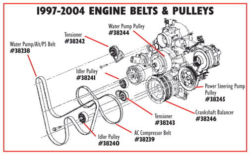 are there two idler pulleys or just one  replacing belt  tensioner  pulley corvetteforum 4.3 Vortec Engine Parts Diagram 4.3 Vortec Engine Parts Diagram