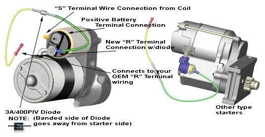 [DIAGRAM_38DE]  Help wiring new hi-torq starter w/relay - CorvetteForum - Chevrolet  Corvette Forum Discussion | Pro Torque Starter Wiring Diagram |  | Corvette Forum