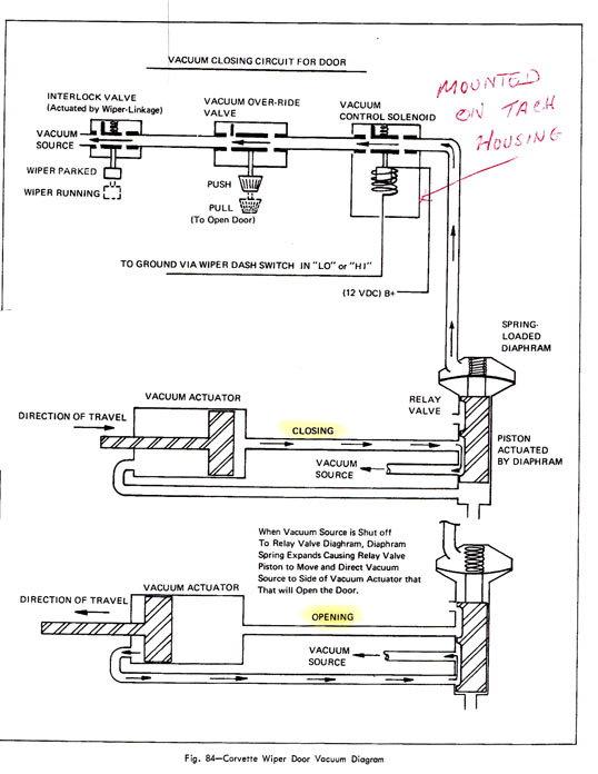 1968-1982 Corvette Wiper Door Manual Control Valve