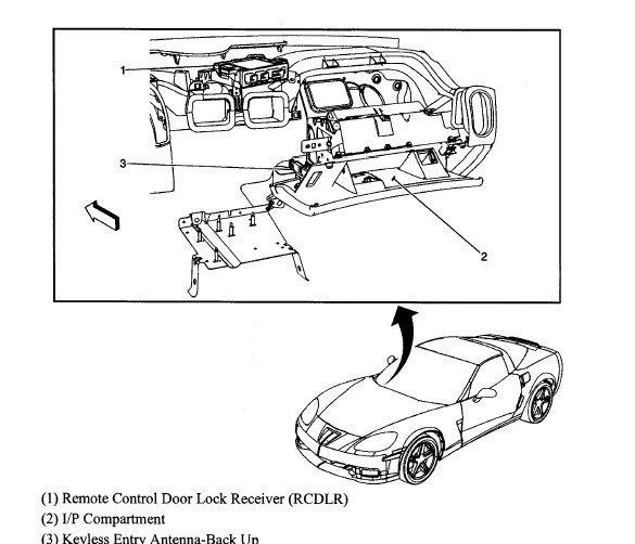 tpms sensor did not register - corvetteforum