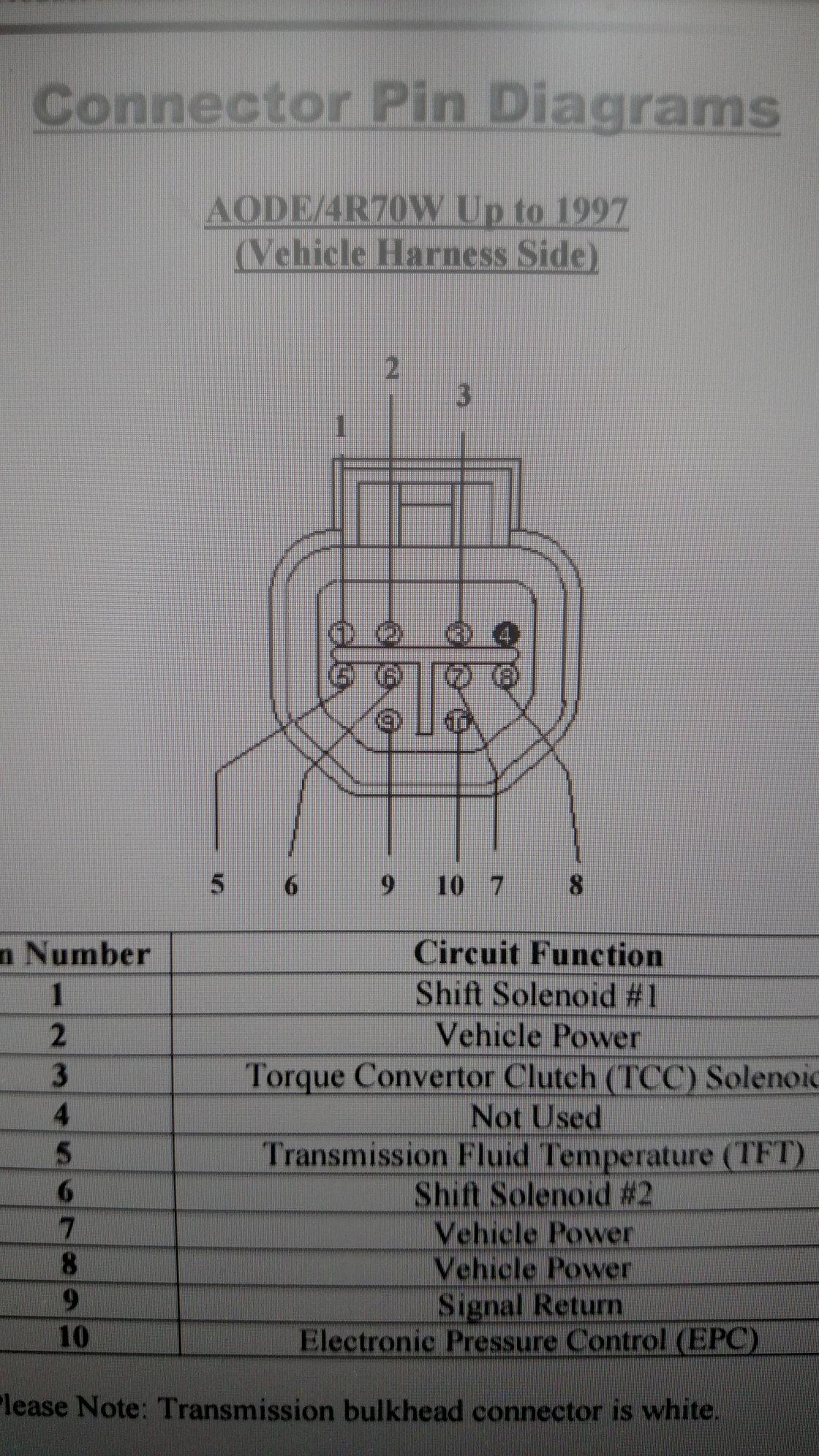4r70w Sensor Diagram - Wiring Diagrams List