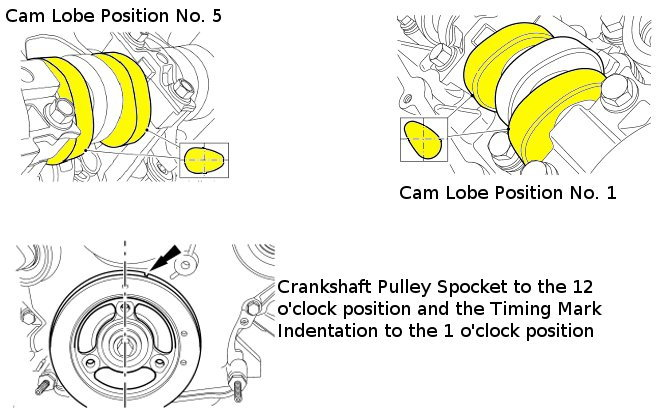 Cam Lobe Position For Cylinder 1 And 5