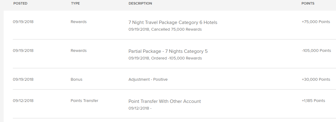 Hi Everyone I Wanted To Share A Data Point Since This Thread And The Previous Tp Have Been So Helpful Purchased An Old Category 6 Travel Package