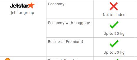 Jetstar/Expedia - Bag fee? - FlyerTalk Forums
