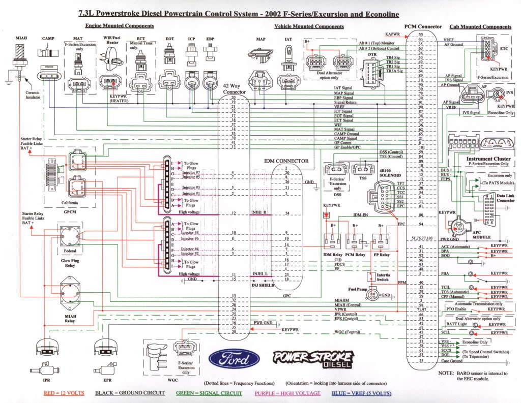 86 ford wiring diagram 1987 ford f250 sel wiring diagram 1987 discover your wiring 86 ford f 250 7 5