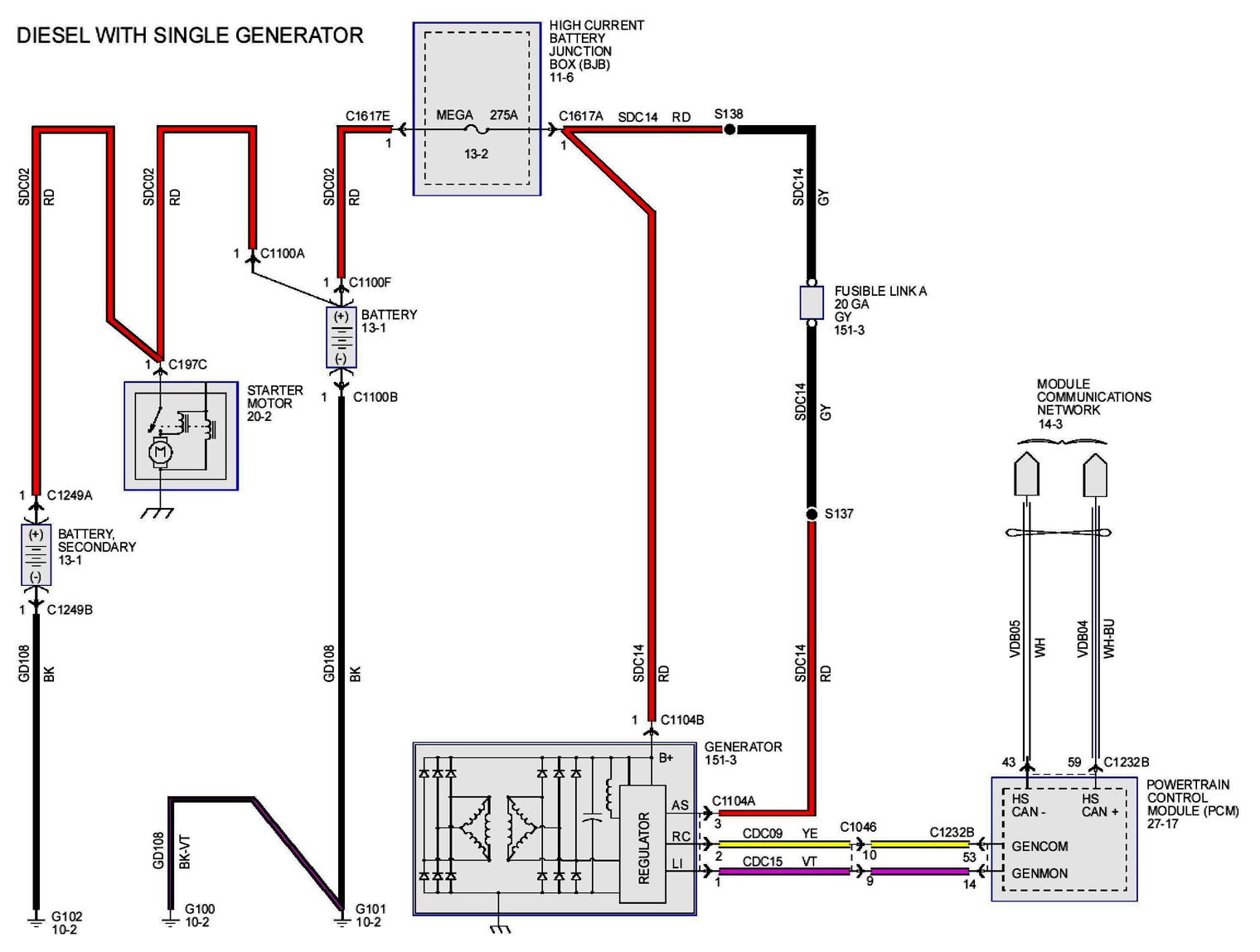 electrical wire diagram honda ch 250 with Ford F 250 Kes Diagram on 2007 Honda Vt750c Wiring Diagram as well Honda Mb5 Wiring Diagram likewise Ford F 250 Kes Diagram as well Car Wiring Diagram For Honda Beat in addition Honda Wave 110 Wiring Diagram.