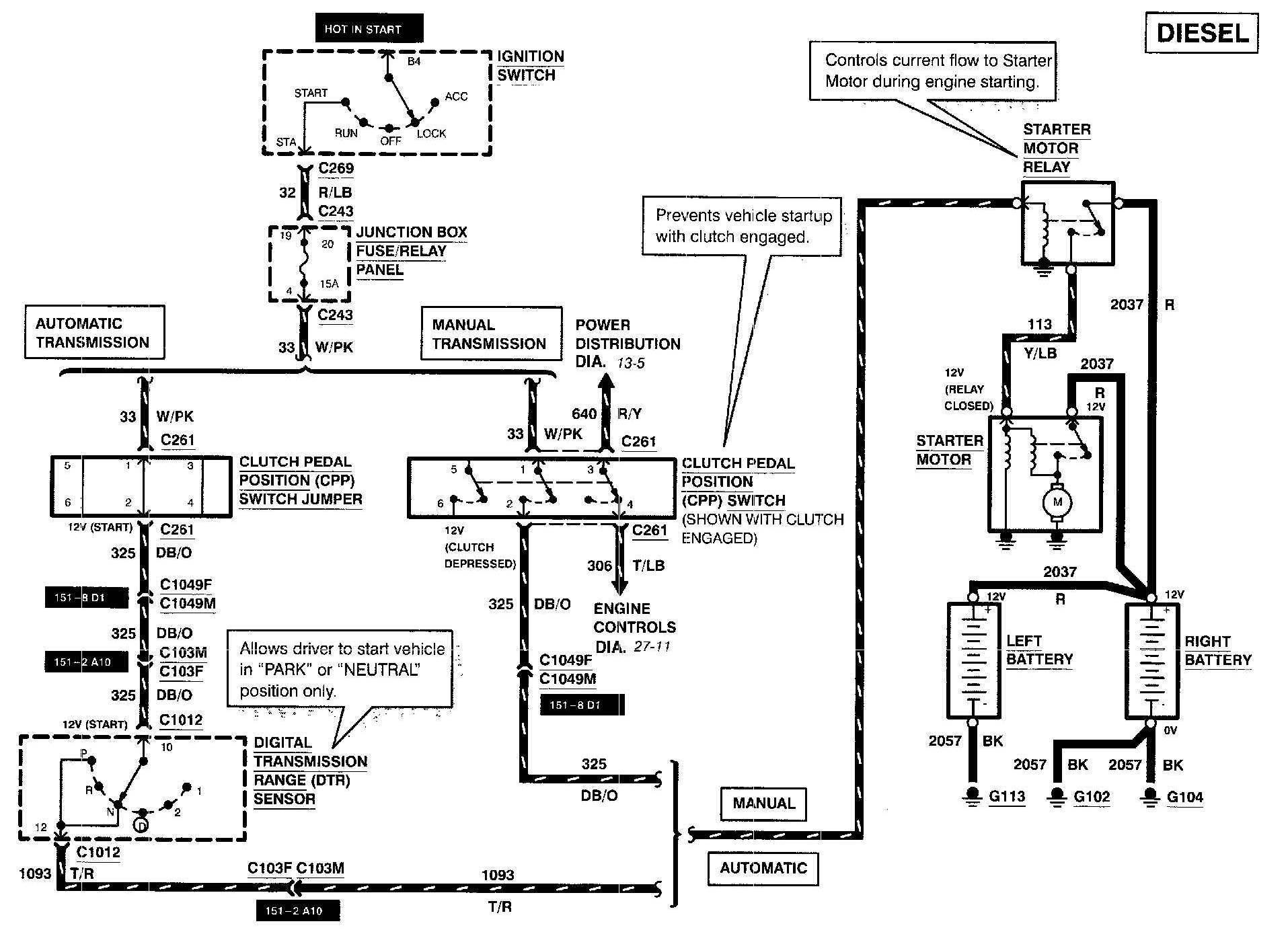 Starter Wiring Short – short term fix. Seeking a wiring diagram. - Ford  Truck Enthusiasts Forums | Ford F 350 Starting Wiring |  | Ford Truck Enthusiasts