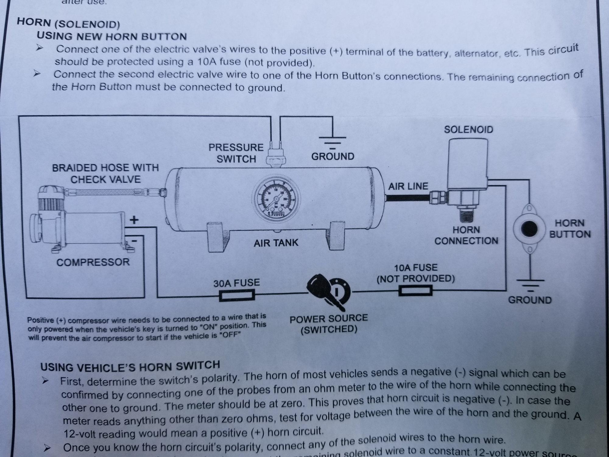 Train Horn Wiring Kit - Fusebox and Wiring Diagram symbol-fund -  symbol-fund.modenanuoto.it | Hydraulic Bale Spike Wiring Diagram |  | modenanuoto.it