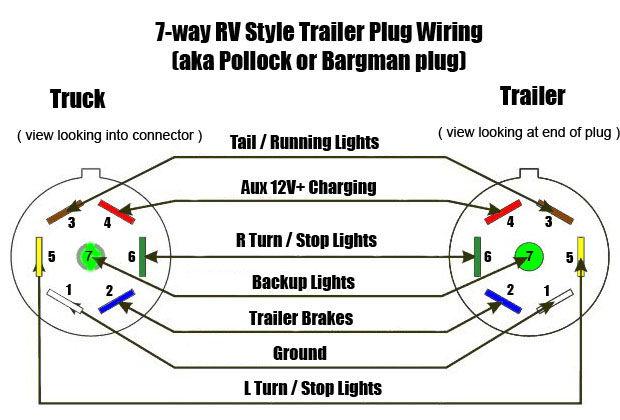 2015 tundra trailer wiring trusted wiring diagram u2022 rh soulmatestyle co 04 Toyota Van Wiring 97 Suburban Speaker Wiring