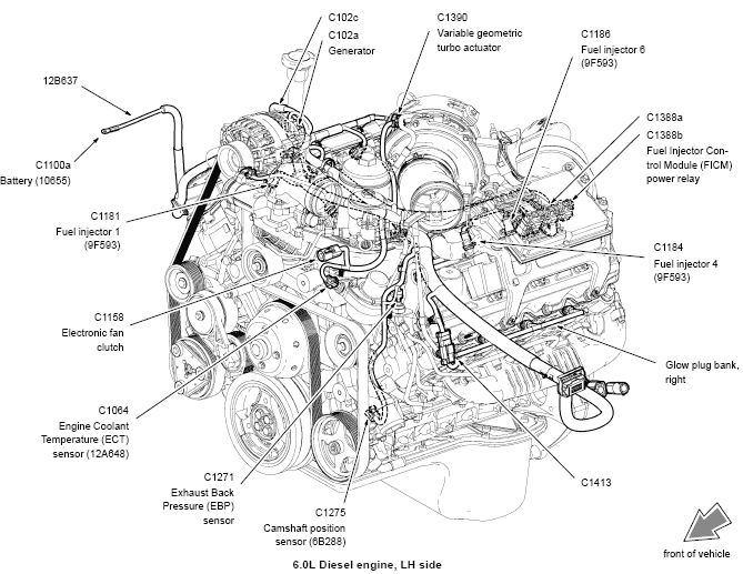 ford 6 4 sel powerstroke engine diagram