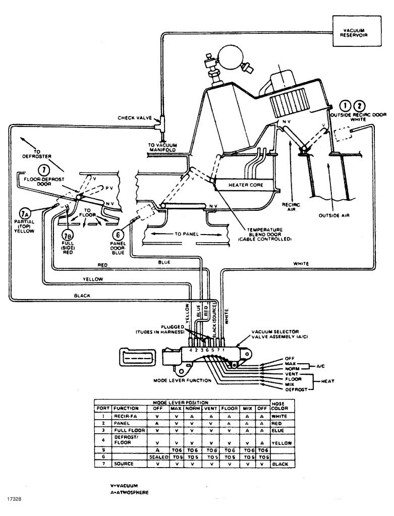 wiring diagram 1984 ford f150 the wiring diagram cold feet ford truck enthusiasts forums wiring diagram