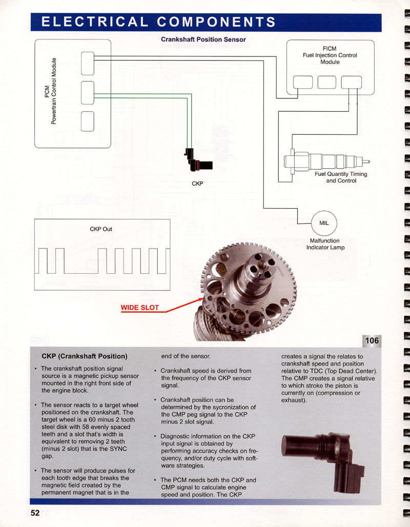 International 9900i Eagle Fuse Box Diagram Electrical Wiring Diagrams Schematic Data Base 4070a