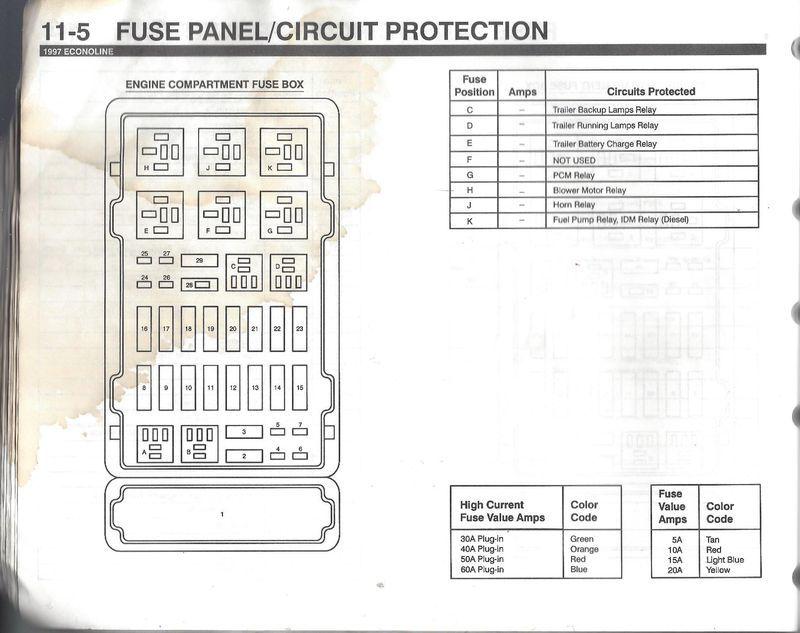 Free  Shop Manual 1997 E350 Electric  U0026 Vacuum Diagrams