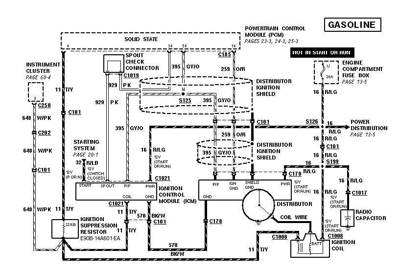 1993 f150 5.0 aftermarket tachometer - Ford Truck ...