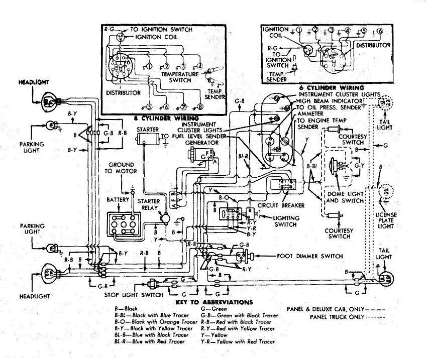 wiring 51 f4