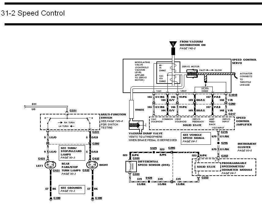 1992 f150 302 cruise control