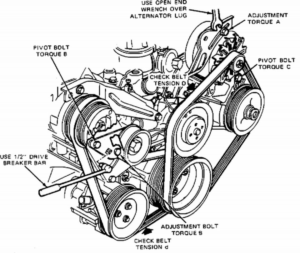 351w Power Steering Pump Confusion  Please Help