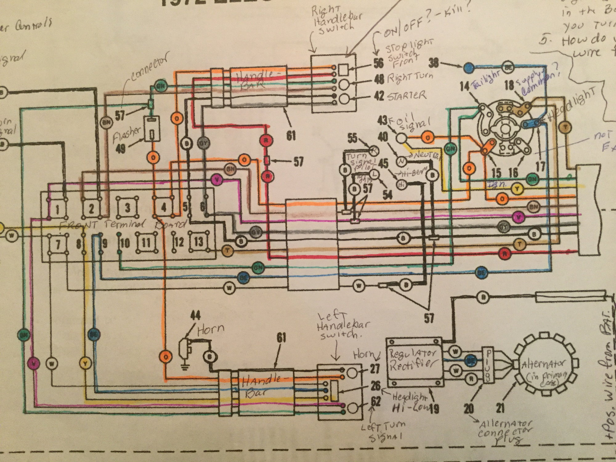 Flh Dash Wiring Diagram - Wiring Diagrams Harley Davidson Alternator Wiring Diagram on