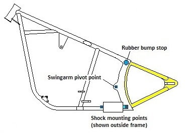 Groovy Harley Softail Frame Diagram Blog Diagram Schema Wiring 101 Capemaxxcnl