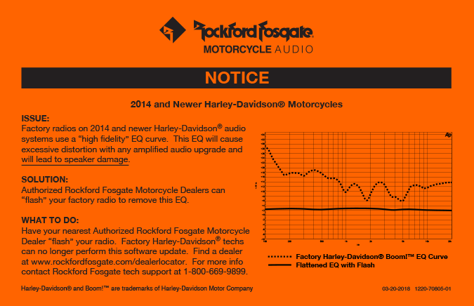 New Rockford Fosgate Forum - Page 7 - Harley Davidson Forums